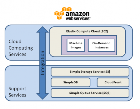 amazon-cloud.png