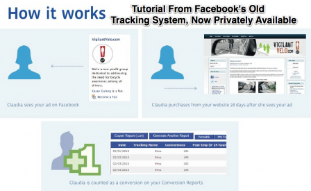 facebook-tracking-howto.png